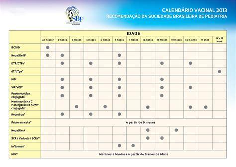 Calendario Vacinal Filhinhos Da Mam 227 E O Risco Da Coqueluche Aten 231 227 O Voc 234