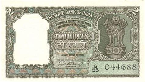 Inde Produit Intã Rieur Brut