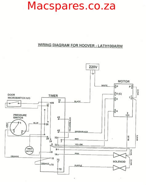 washing machine motor schematic diagram get free image