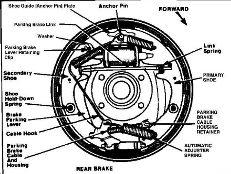 drum brake assembly diagram drum brake springs location ford mustang forum