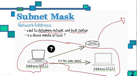 subnetting tutorial youtube what is a subnet mask youtube