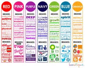 business colors branding and colour psychology collective industries