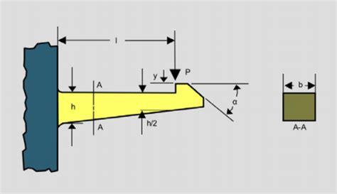 design guidelines robust snap fits snap hook design in cad engineers rule
