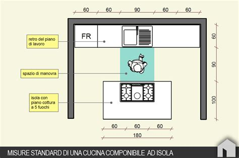 cucina isola misure best dimensioni cucina isola contemporary ideas design