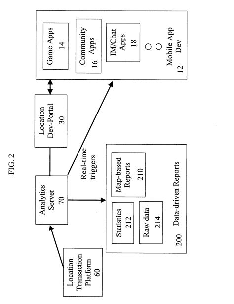 local positioning systems lbs applications and services books patent us20080014964 system and method for generating
