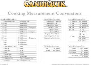 measurement conversion for cooking chart conversion