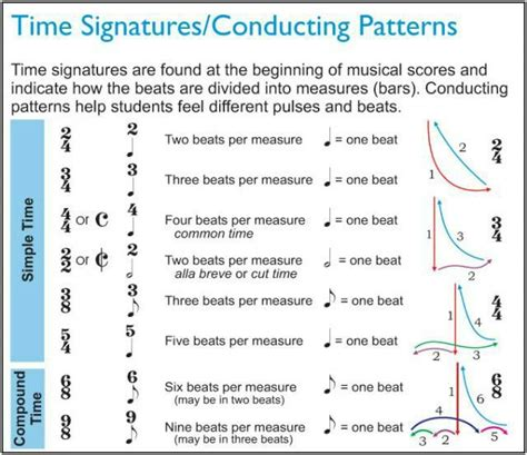 l pattern drum major time signatures conducting patterns great for future