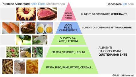 regime alimentare dimagrante italia la pi 249 sana al mondo grazie alla dieta mediterranea