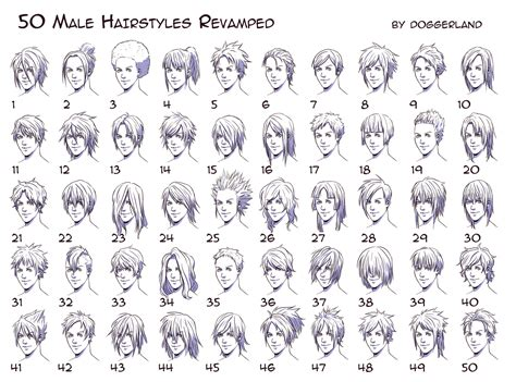 anime hairstyles for guys crunchyroll forum haircuts and hair style anime and