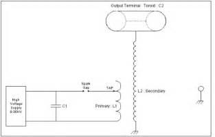 tesla engineering diagram tesla free engine image for user manual