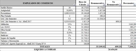 planilla excel liquidacin de sueldos de los trabajadores ejemplo recibo de sueldo empleados de comercio liquidaci 243 n