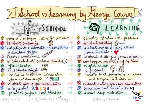 preguntas incomodas para mi novio de 15 años school vs learning the principal of change