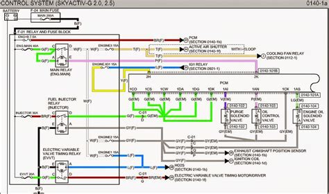 wiring diagram radio harley 2014 ireleast readingrat net