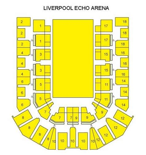 Liverpool Echo Arena Floor Plan | 18 sheffield arena floor plan echo arena seating