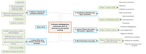 diagramme de gantt en anglais diagramme de gantt anglais images how to guide and refrence