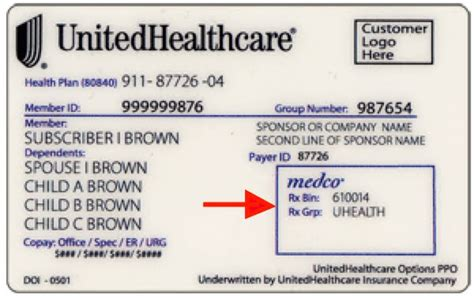 health care card template understand pharmacy prescription and insurance
