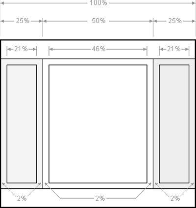 3 column layout web design adding additional columns to a 3 column layout