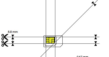 cut a sim card template planet of tech and cutting template for nano sim