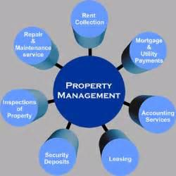 at home property management temecula murrieta property management homes for rent