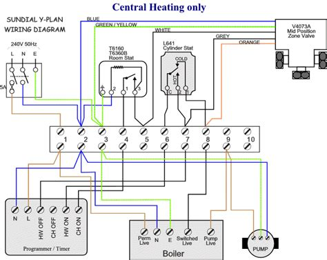 honeywell central heating wiring diagram honeywell central