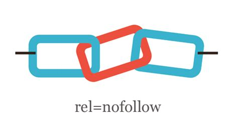 Links To Stalk 2 by How To Nofollow All External Links In