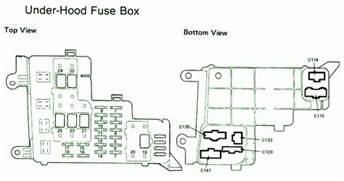 1999 honda accord fuse box diagram fuse box and wiring