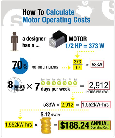 calculating energy efficient motor operation costs
