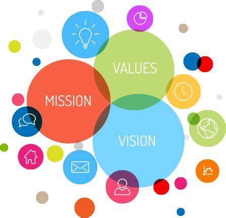 vision mission values vision mission values cp foods uk
