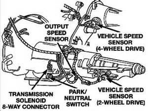 Dodge Dakota Transmission Problems I A 1998 Dodge Dakota Auto Transmission No Solved