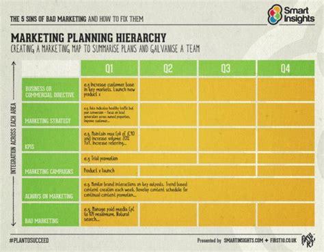 seo roadmap template strategic planning for digital marketing smart insights