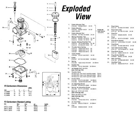 keihin carburetor parts diagram keihin carbs schematic get free image about wiring diagram