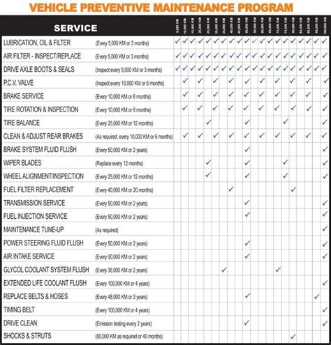 Toyota Maintenance Records 25 Best Ideas About Auto Repair Shops On