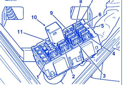 harley road king 2008 engine fuse box block circuit