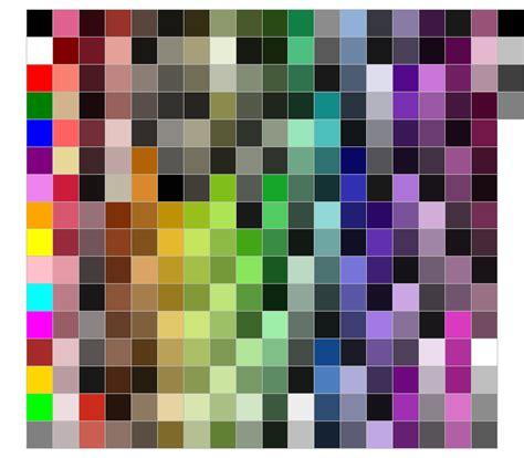sas pattern color codes cfo dashboard carburetor gallery