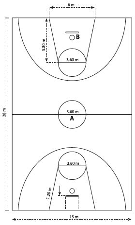 Ring Papan Basket Besar gambar ukuran lapangan bola basket yang benar lengkap