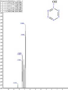 Phenol Proton Nmr Compound Records