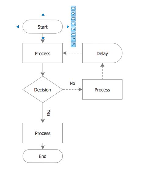 template of flowchart process flow chart