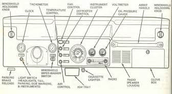 Jeep Cj7 Wiring Harness Jeep Cj Wiring Cj Free Printable Wiring Diagrams