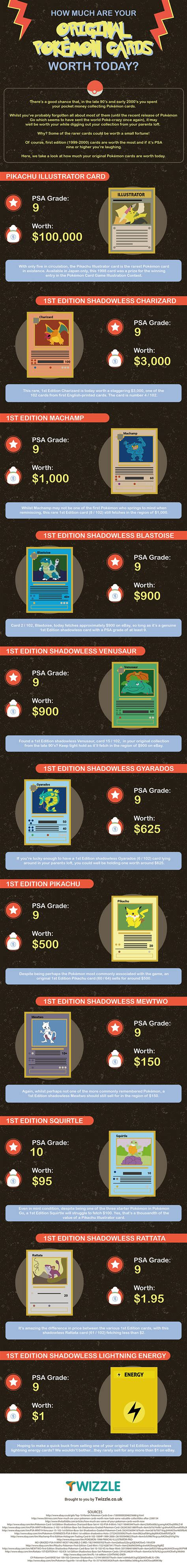 How Much Is On A Gift Card - how much are your original pok 233 mon cards worth today infographic twizzle