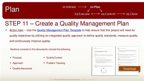 project quality management plan template pmbok project management methodology