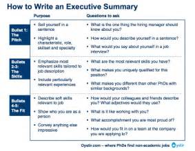 how to write an executive summary executive summary word