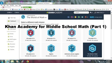 For Part I by The Khan Academy For Middle School Math