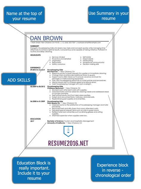 dreaded write resume guidelines for writing chronological functional