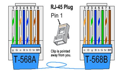 rj45 color order what is rj45 connector rj45 connector used in ethernet