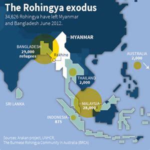 Ayunda Etnic la llegada de decenas de de refugiados rohingya a