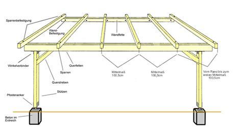 terrassendach bausatz leimholzger 252 st als bausatz 300cm breit 250cm tief