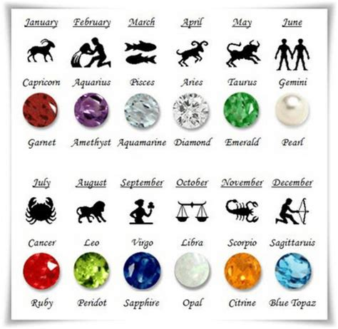 astrology color zodiac birthstones new calendar template site