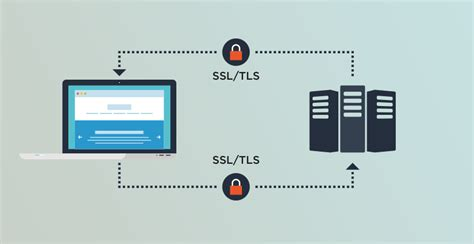 A To T Ls by Security Ssl Tls
