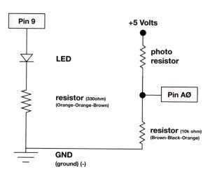 light dependent resistor explained photoresistor explanation 28 images how an ldr light dependent resistor works kitronik