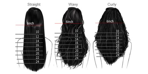 clip in hair extensions lengths 8 clip in hair extensions choose the right length